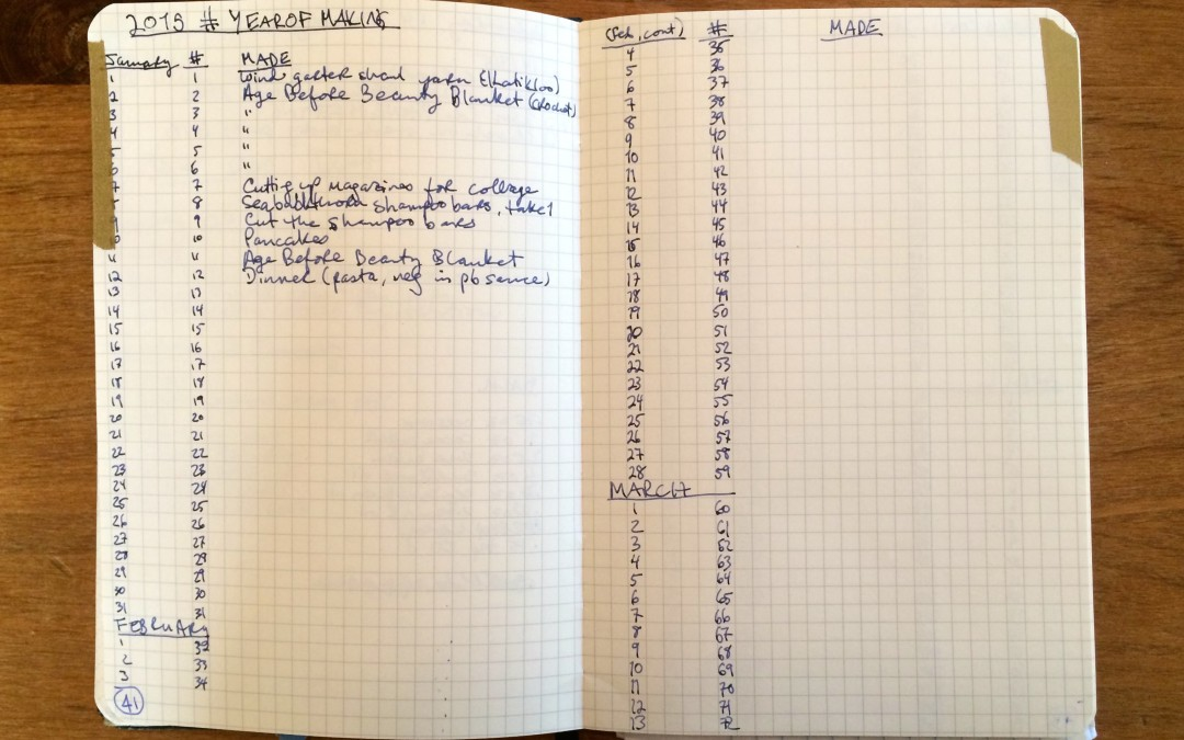 Bullet Journal Update, One Year In